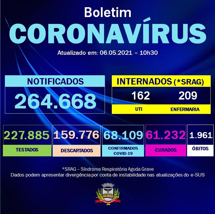 São José do Rio Preto confirma 13 óbitos nas últimas 24h; confira o boletim